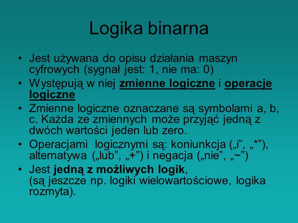 Logika binarna Jest używana do opisu działania maszyn cyfrowych (sygnał jest: 1, nie ma: 0) Występują w niej zmienne logiczne i operacje logiczne.