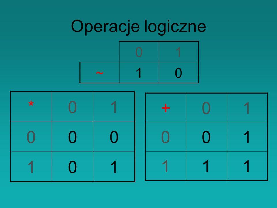Operacje logiczne 1 ~ * 1 + 1