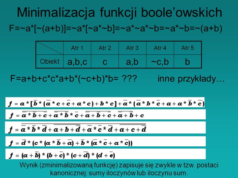 Minimalizacja funkcji boole'owskich