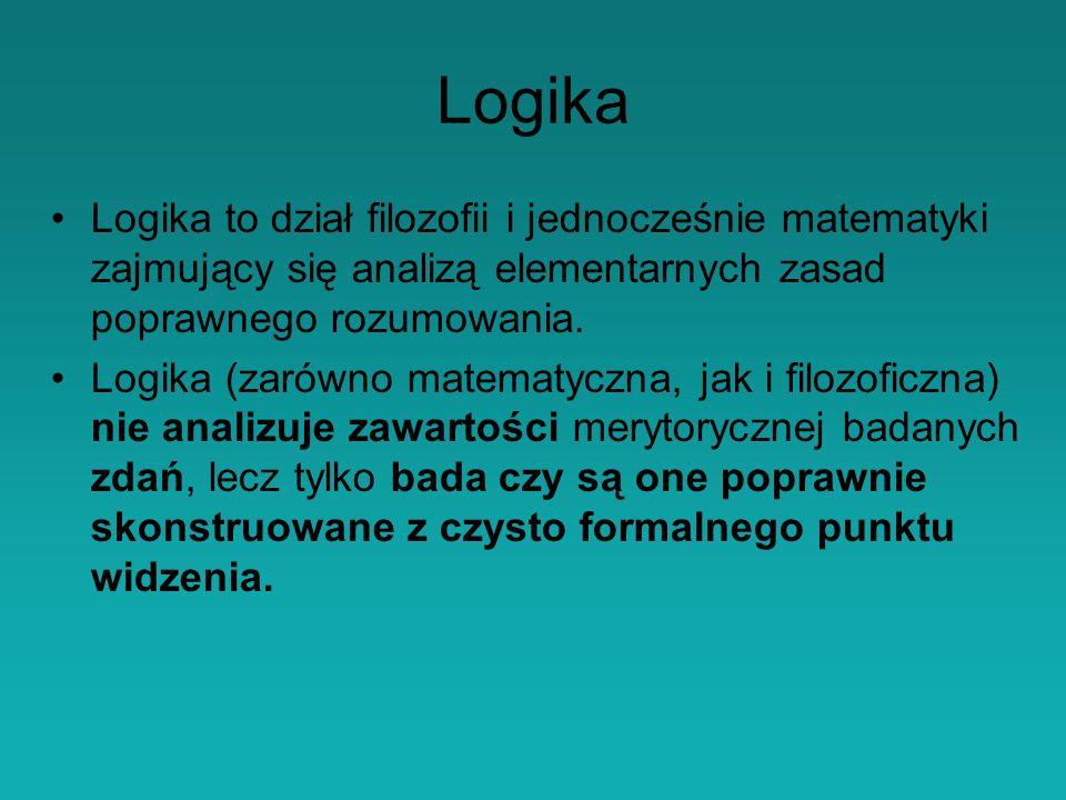 Logika Logika to dział filozofii i jednocześnie matematyki zajmujący się analizą elementarnych zasad poprawnego rozumowania.