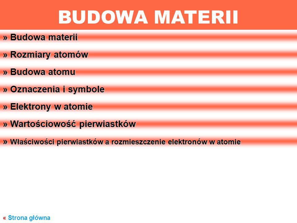 BUDOWA MATERII » Budowa materii » Rozmiary atomów » Budowa atomu