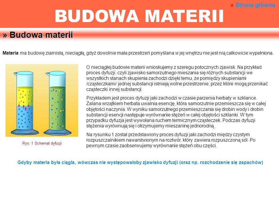 BUDOWA MATERII » Budowa materii « Strona główna