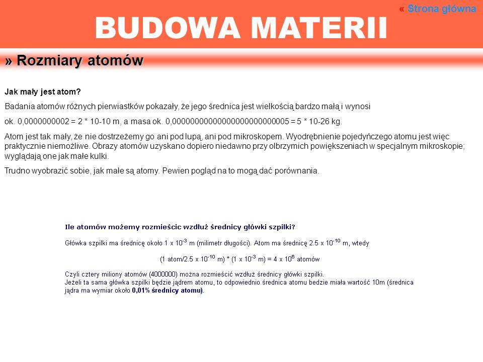 BUDOWA MATERII » Rozmiary atomów « Strona główna Jak mały jest atom