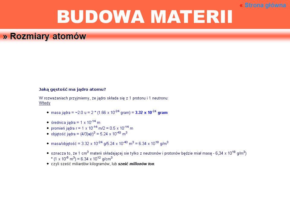 « Strona główna BUDOWA MATERII » Rozmiary atomów