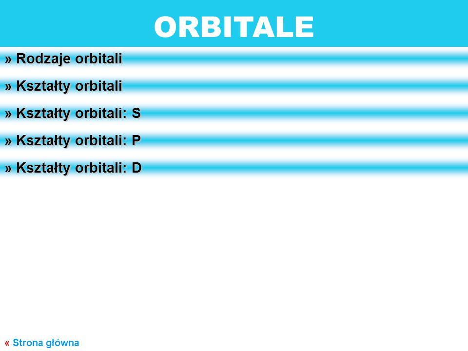 ORBITALE » Rodzaje orbitali » Kształty orbitali » Kształty orbitali: S