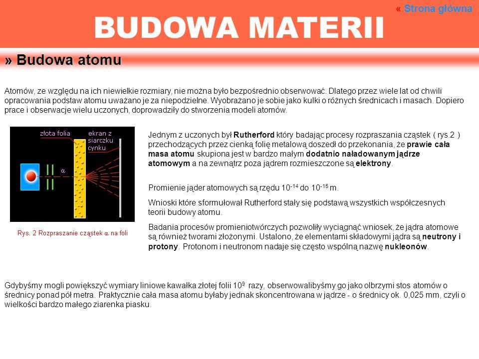 BUDOWA MATERII » Budowa atomu « Strona główna