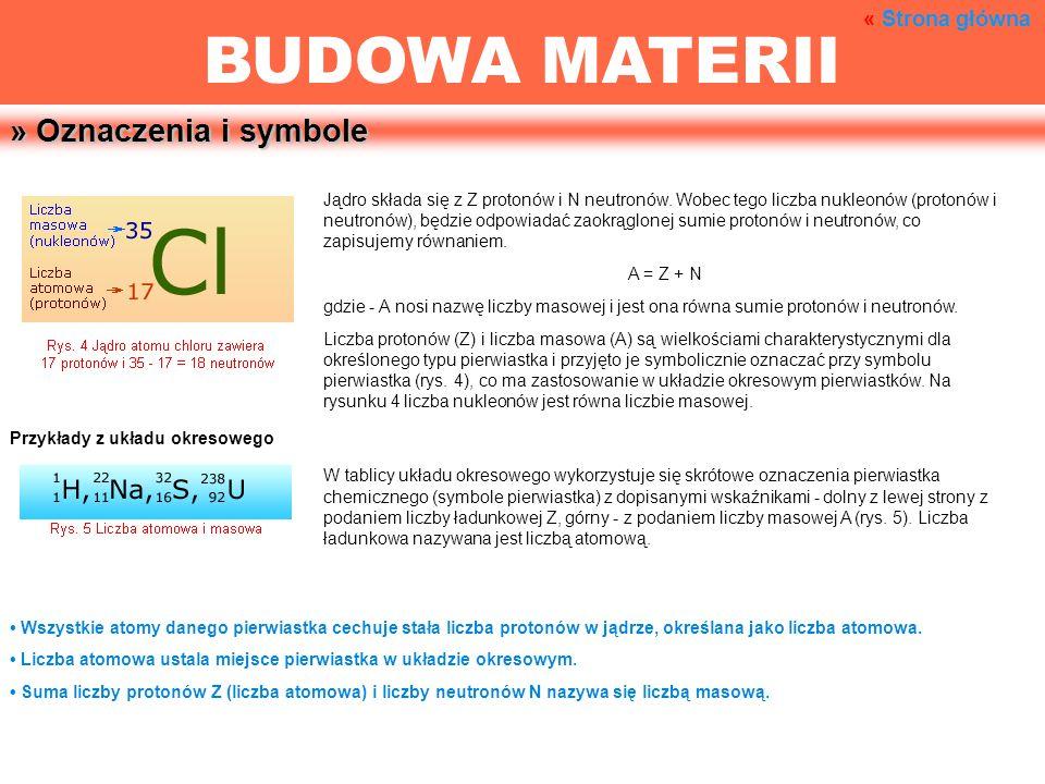 BUDOWA MATERII » Oznaczenia i symbole « Strona główna