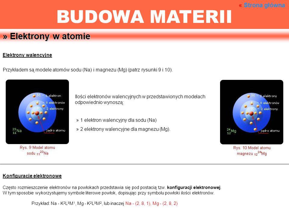 BUDOWA MATERII » Elektrony w atomie « Strona główna