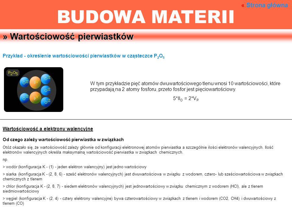BUDOWA MATERII » Wartościowość pierwiastków « Strona główna