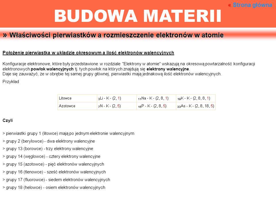 « Strona główna BUDOWA MATERII. » Właściwości pierwiastków a rozmieszczenie elektronów w atomie.