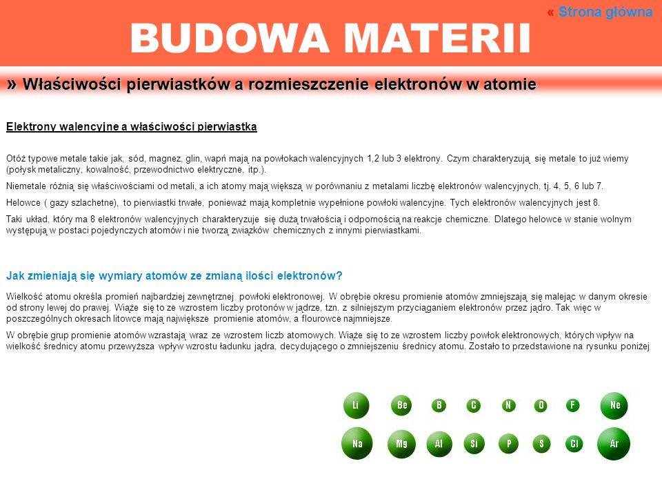 « Strona głównaBUDOWA MATERII. » Właściwości pierwiastków a rozmieszczenie elektronów w atomie. Elektrony walencyjne a właściwości pierwiastka.