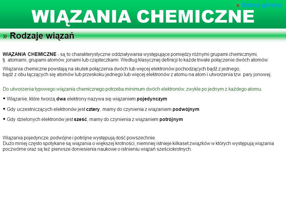 WIĄZANIA CHEMICZNE » Rodzaje wiązań « Strona główna