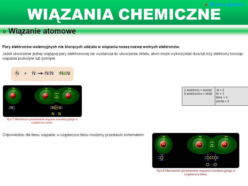 WIĄZANIA CHEMICZNE » Wiązanie atomowe « Strona główna