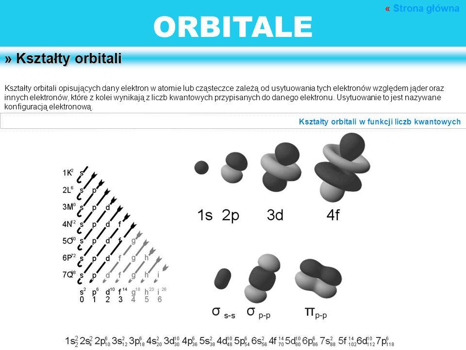 ORBITALE » Kształty orbitali « Strona główna