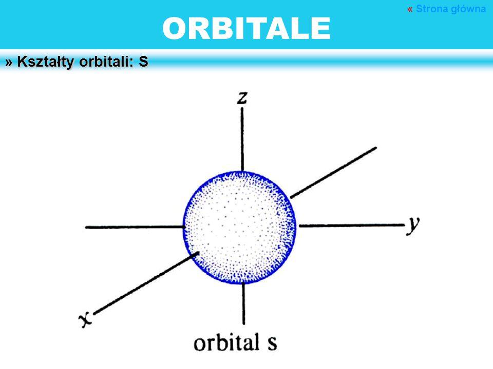 « Strona główna ORBITALE » Kształty orbitali: S