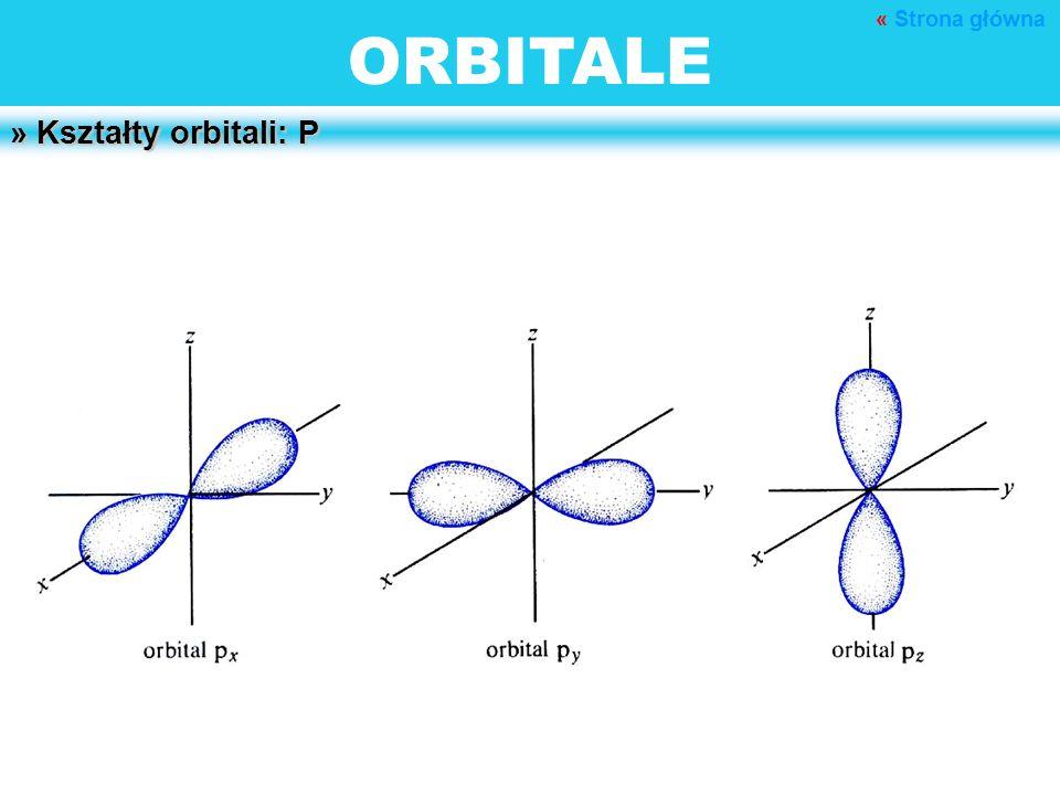 « Strona główna ORBITALE » Kształty orbitali: P