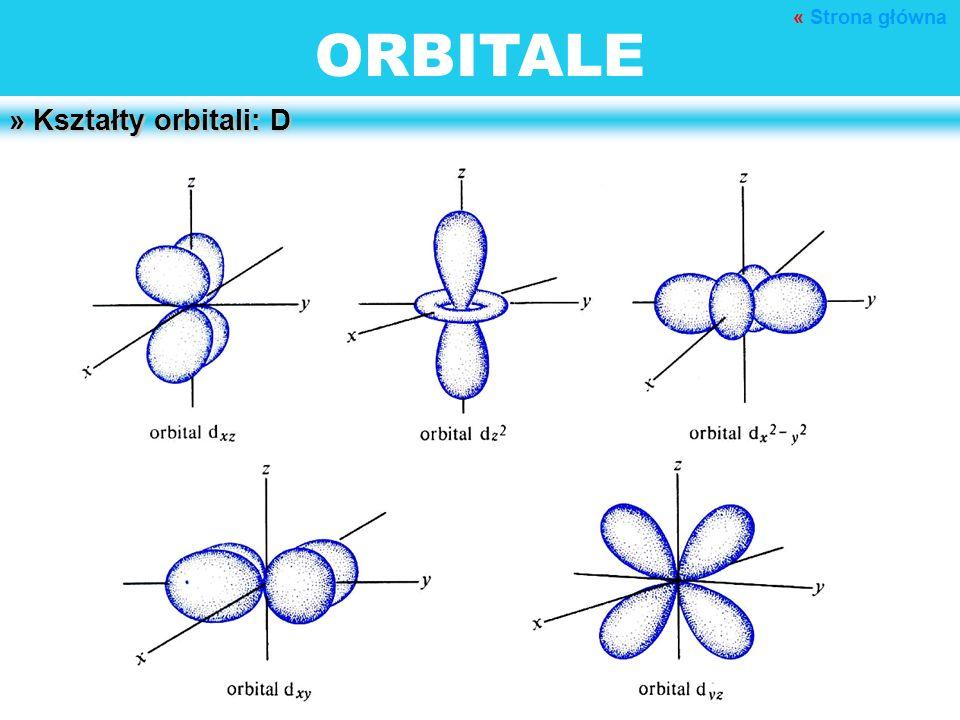 « Strona główna ORBITALE » Kształty orbitali: D