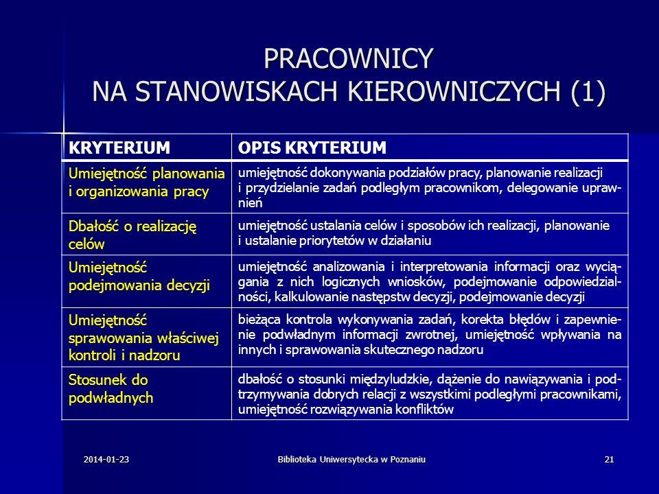 PRACOWNICY NA STANOWISKACH KIEROWNICZYCH (1)