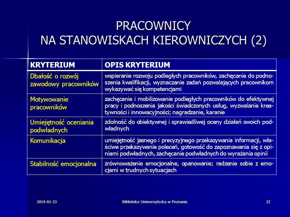 PRACOWNICY NA STANOWISKACH KIEROWNICZYCH (2)