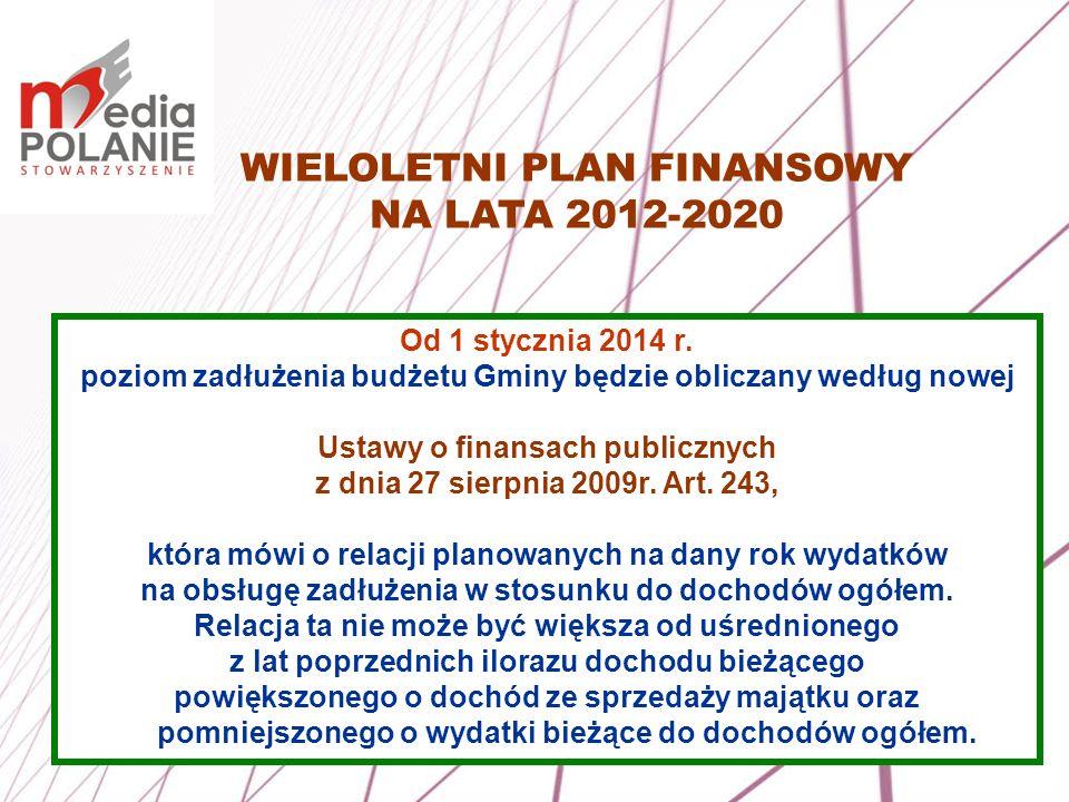 WIELOLETNI PLAN FINANSOWY NA LATA 2012-2020