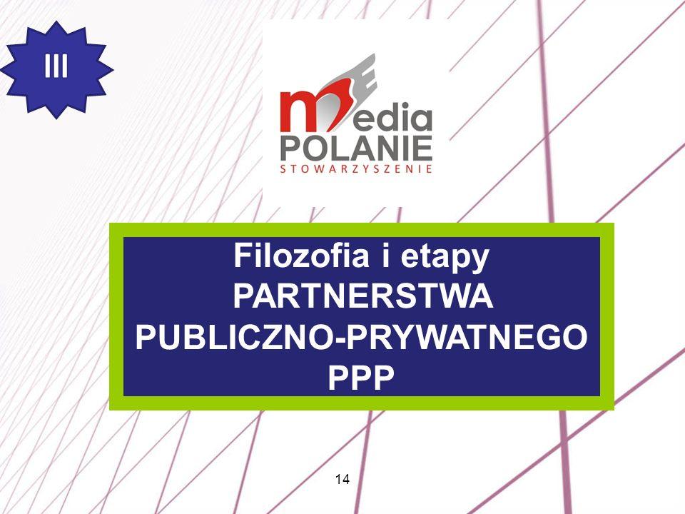 Filozofia i etapy PARTNERSTWA PUBLICZNO-PRYWATNEGO PPP