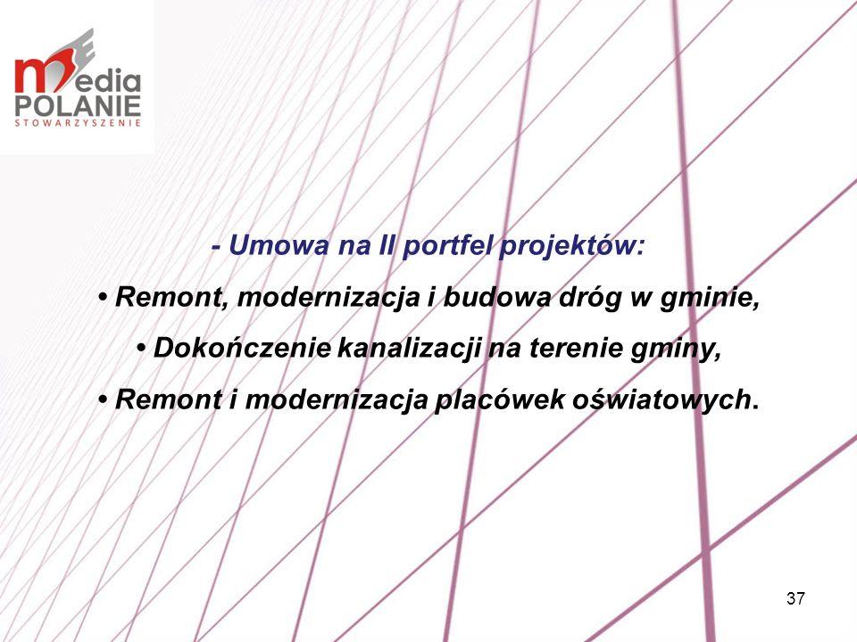- Umowa na II portfel projektów: