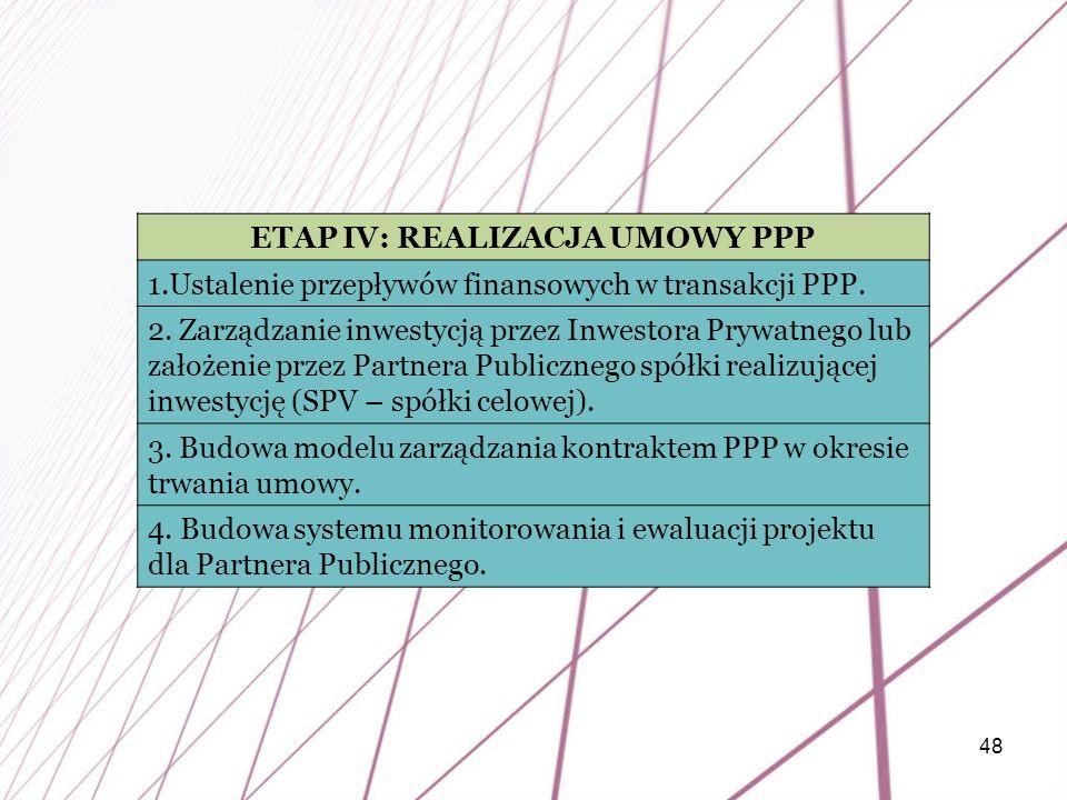 ETAP IV: REALIZACJA UMOWY PPP