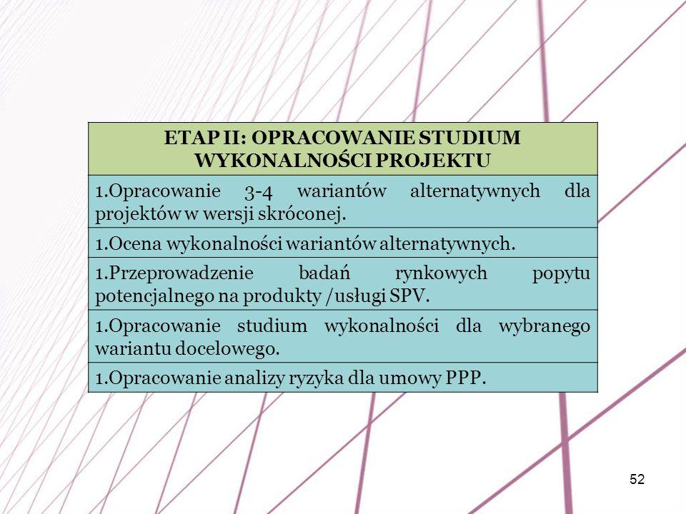 ETAP II: OPRACOWANIE STUDIUM WYKONALNOŚCI PROJEKTU
