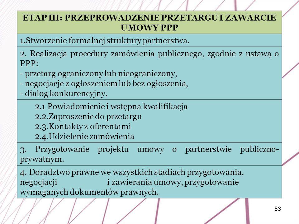 ETAP III: PRZEPROWADZENIE PRZETARGU I ZAWARCIE UMOWY PPP