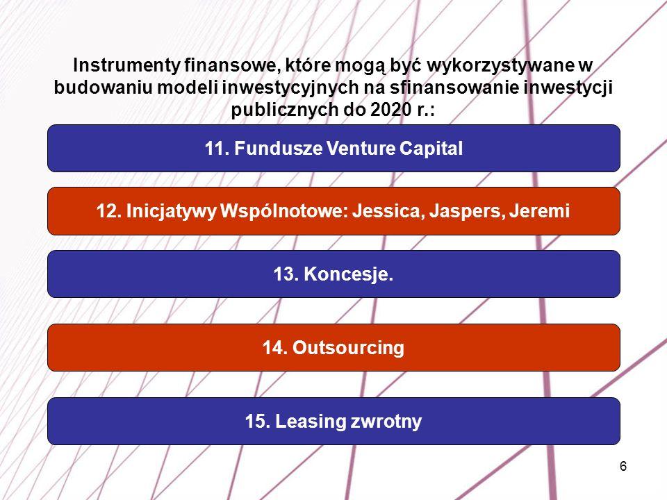 11. Fundusze Venture Capital