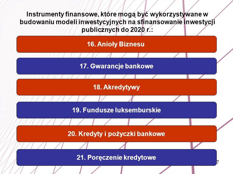 19. Fundusze luksemburskie 20. Kredyty i pożyczki bankowe