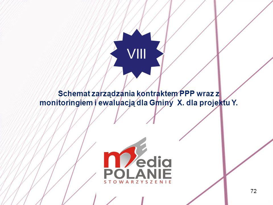 VIII Schemat zarządzania kontraktem PPP wraz z monitoringiem i ewaluacją dla Gminy X.