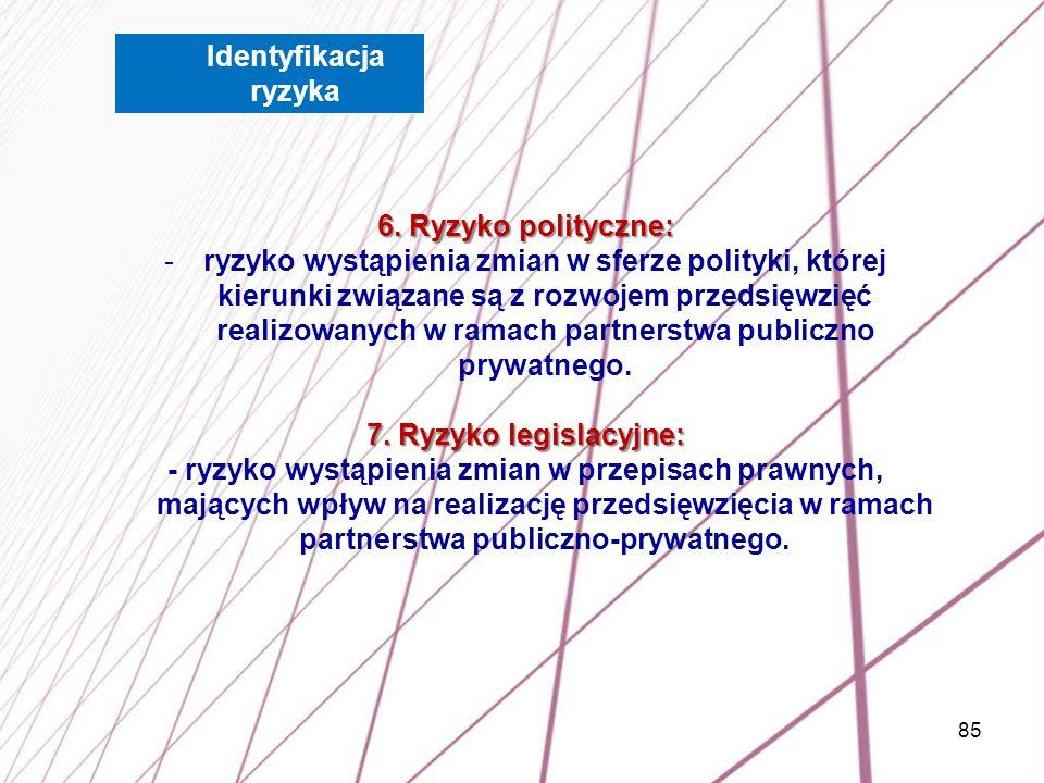 Identyfikacja ryzyka 6. Ryzyko polityczne: