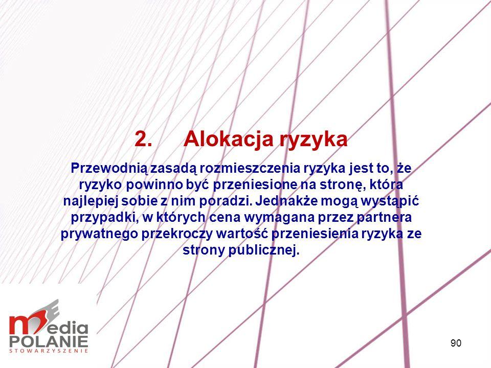 2. Alokacja ryzyka