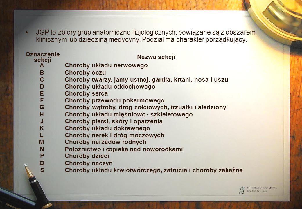 JGP to zbiory grup anatomiczno-fizjologicznych, powiązane są z obszarem klinicznym lub dziedziną medycyny. Podział ma charakter porządkujący.