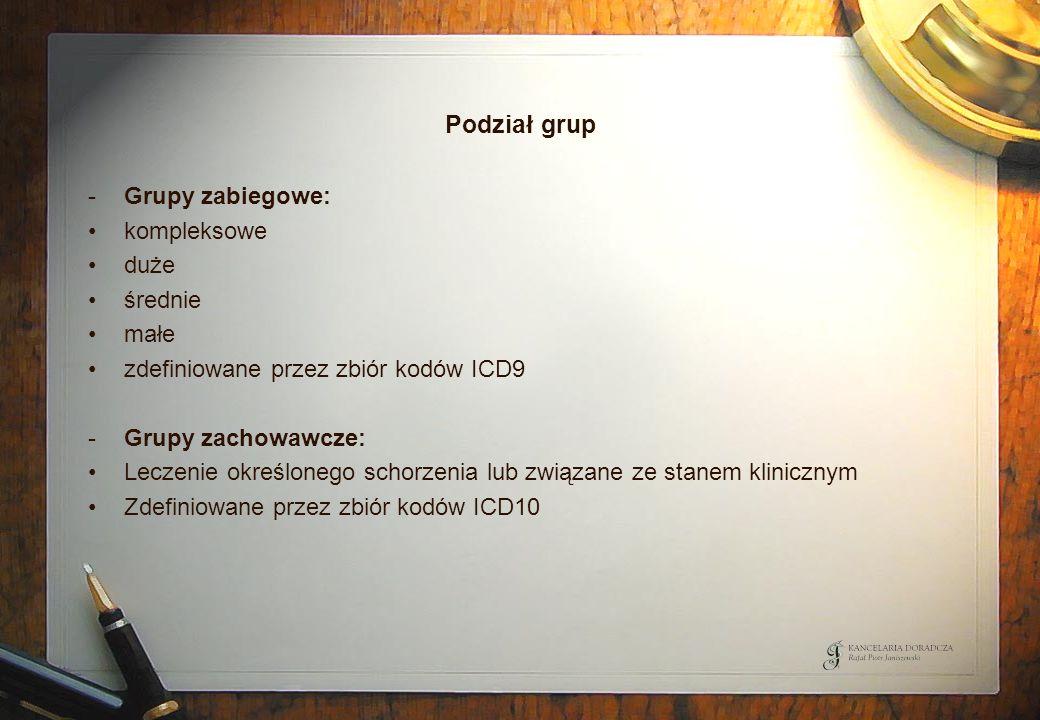 Podział grup Grupy zabiegowe: kompleksowe duże średnie małe
