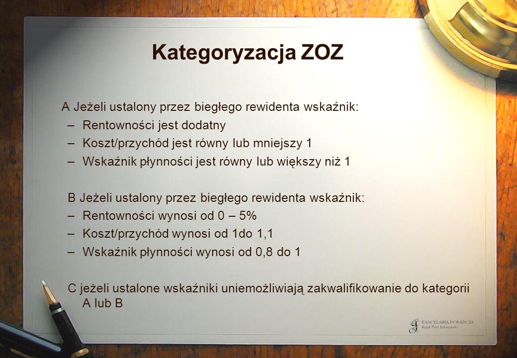 Kategoryzacja ZOZ A Jeżeli ustalony przez biegłego rewidenta wskaźnik: