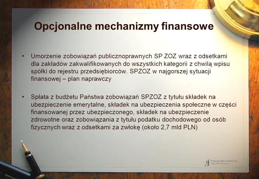 Opcjonalne mechanizmy finansowe