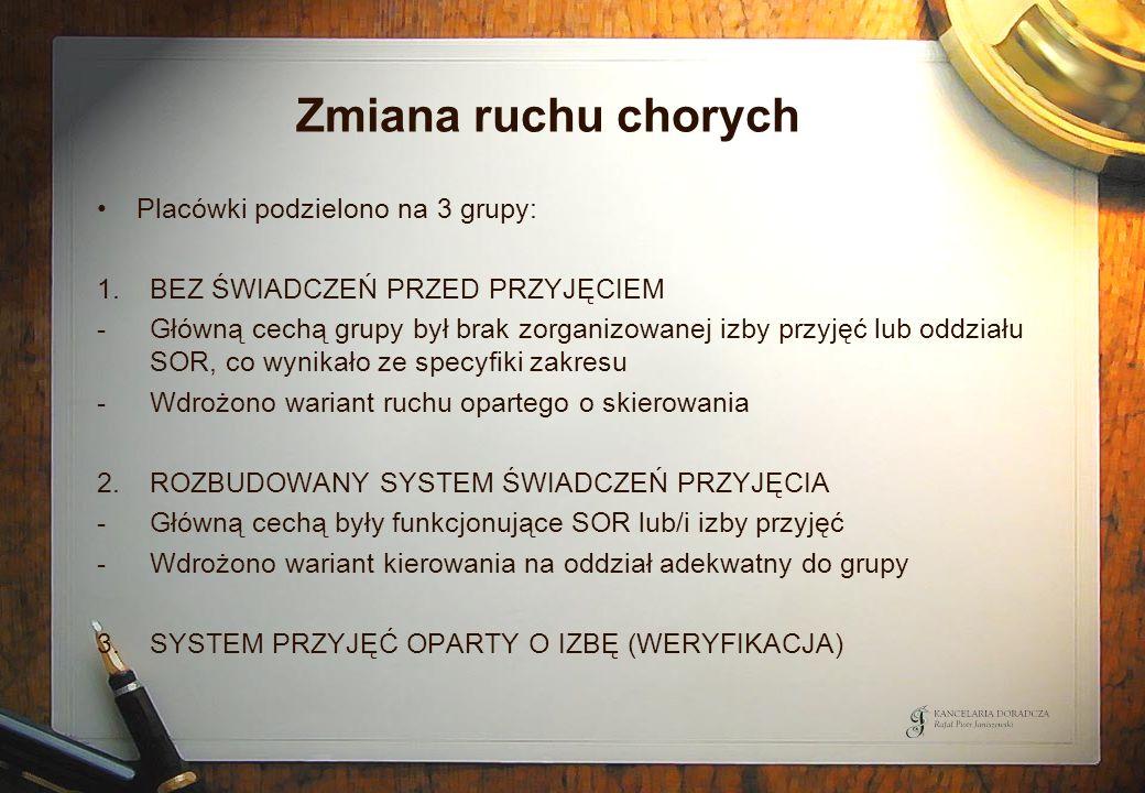 Zmiana ruchu chorych Placówki podzielono na 3 grupy: