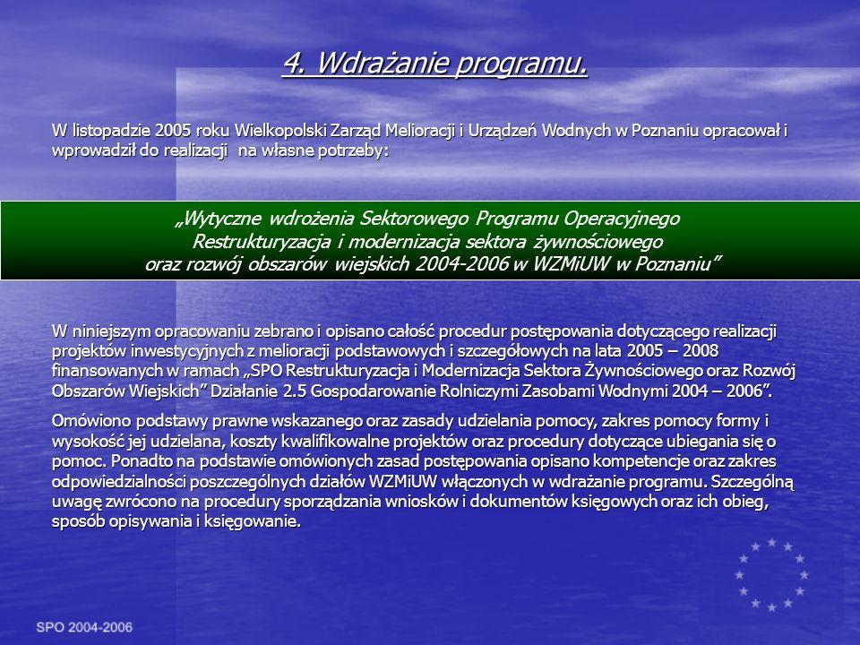 4. Wdrażanie programu.