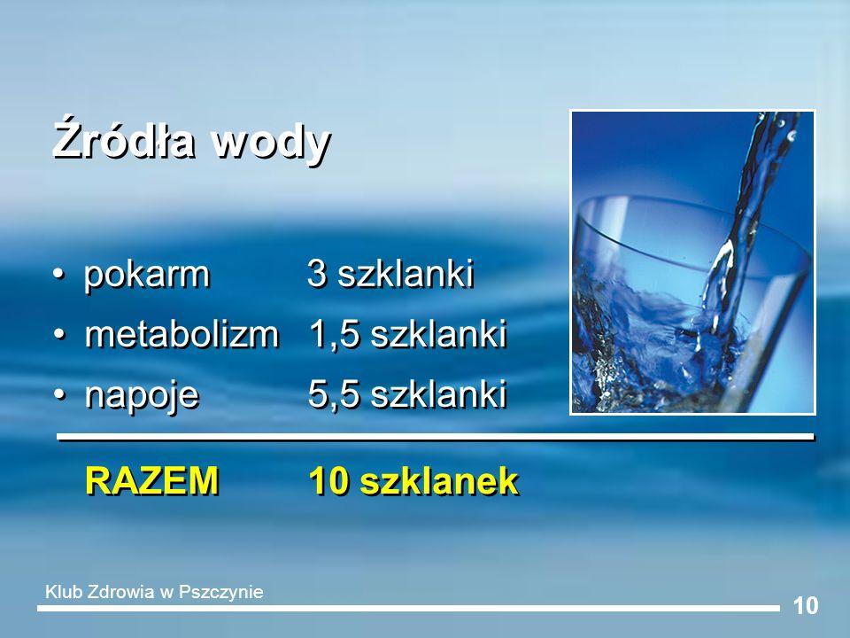 Źródła wody pokarm 3 szklanki metabolizm 1,5 szklanki