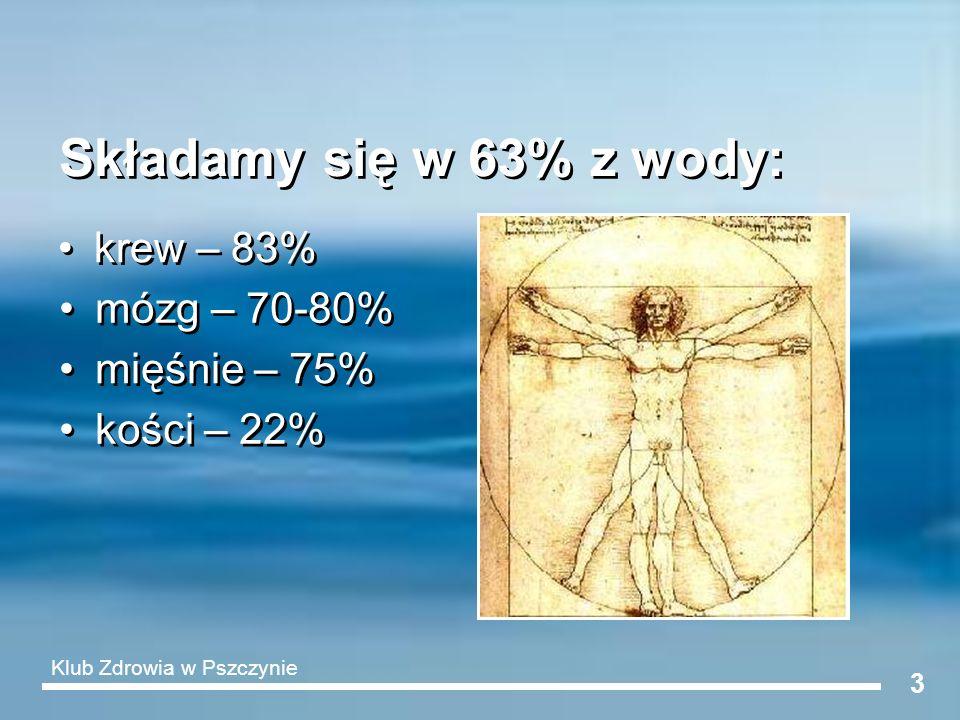 Składamy się w 63% z wody: krew – 83% mózg – 70-80% mięśnie – 75%