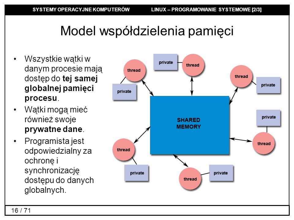 Model współdzielenia pamięci