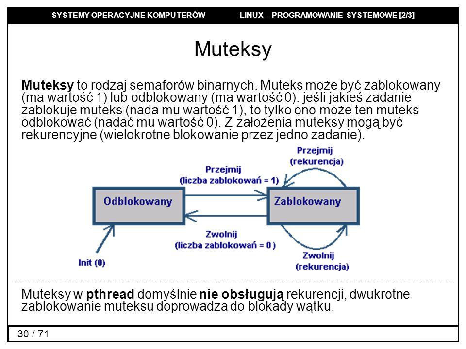 Muteksy