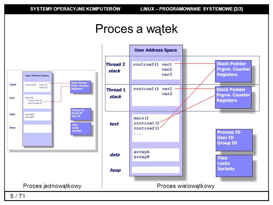 Proces a wątek Proces jednowątkowy Proces wielowątkowy