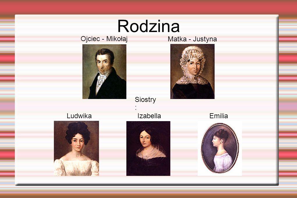 Rodzina Ojciec - Mikołaj Matka - Justyna Siostry: Ludwika Izabella