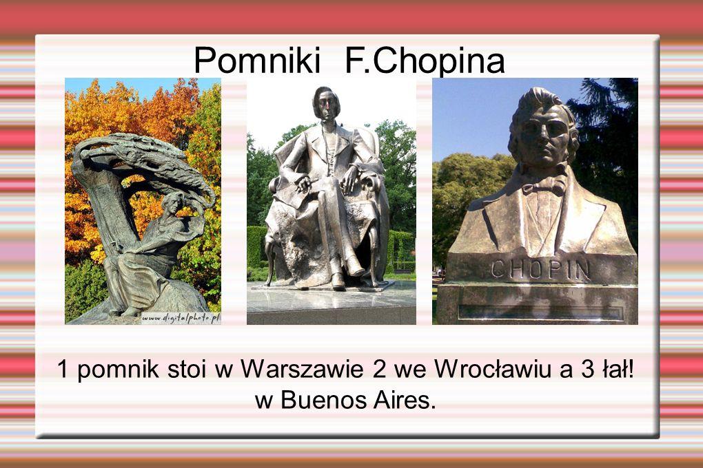 1 pomnik stoi w Warszawie 2 we Wrocławiu a 3 łał! w Buenos Aires.