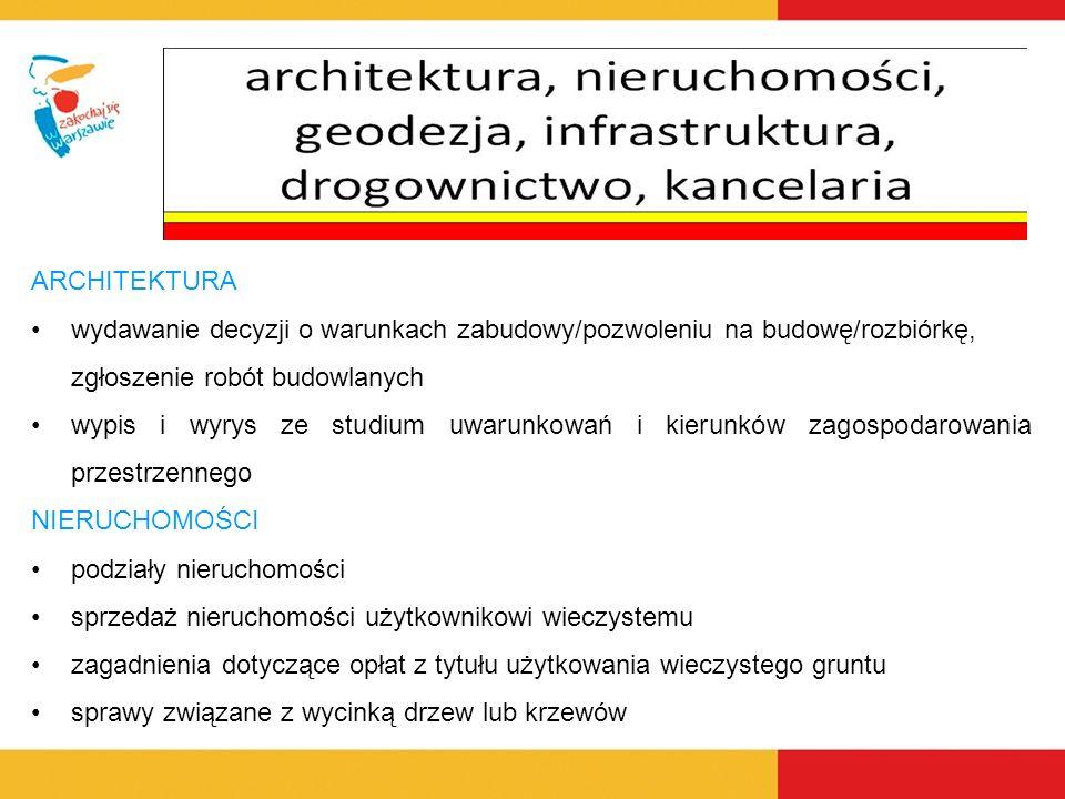 ARCHITEKTURA wydawanie decyzji o warunkach zabudowy/pozwoleniu na budowę/rozbiórkę, zgłoszenie robót budowlanych.