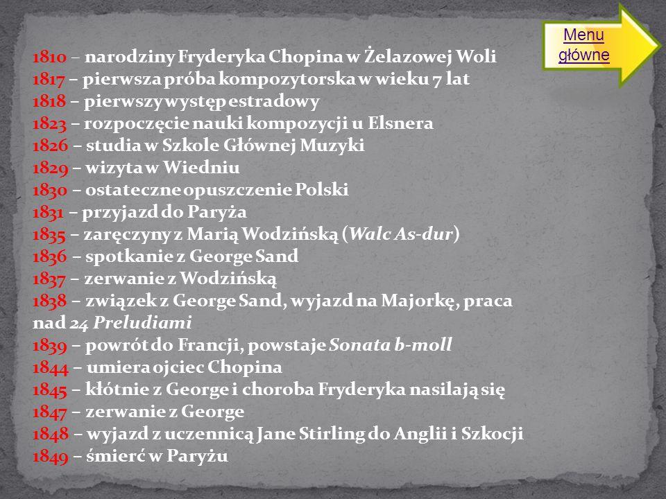 1810 – narodziny Fryderyka Chopina w Żelazowej Woli