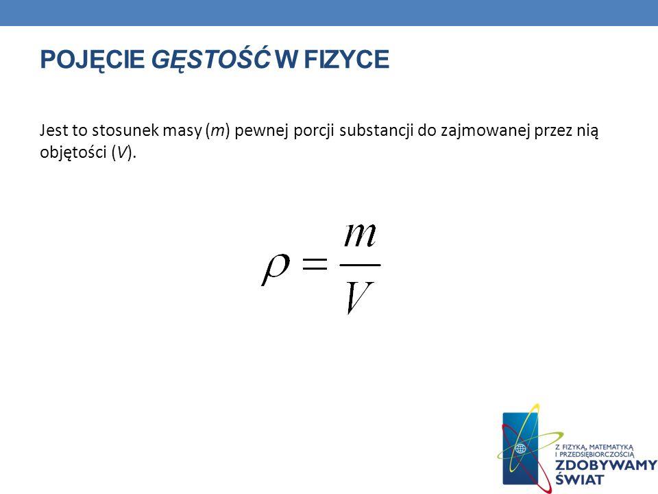 Pojęcie gęstość w fizyce
